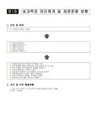 2019회계연도 성과보고서 ebook보기(새창)